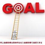 109.売上目標は具体的な仕入金額目標で達成できる