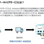 【使わなきゃ損】AmazonFBAパートナーキャリア・ヤマトオプション割引プロモーション